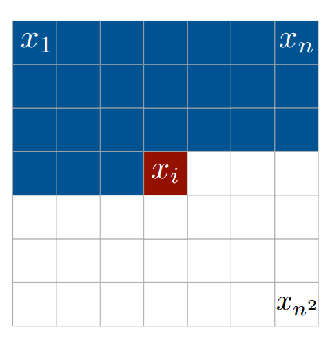 Pixel context
